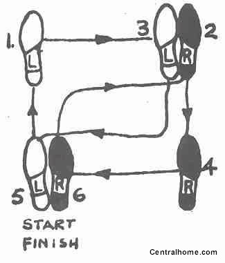 Box Step Foxtrot on Tango Steps Diagram