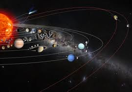 imagessolar system
