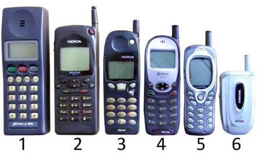 90s phones